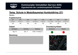 Temp  Schule In Modulbauweise Humboldtring Stand Winter 2017 18